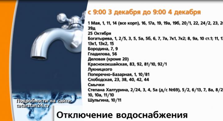 3 декабря в Кировском районе Казани сутки не будет воды