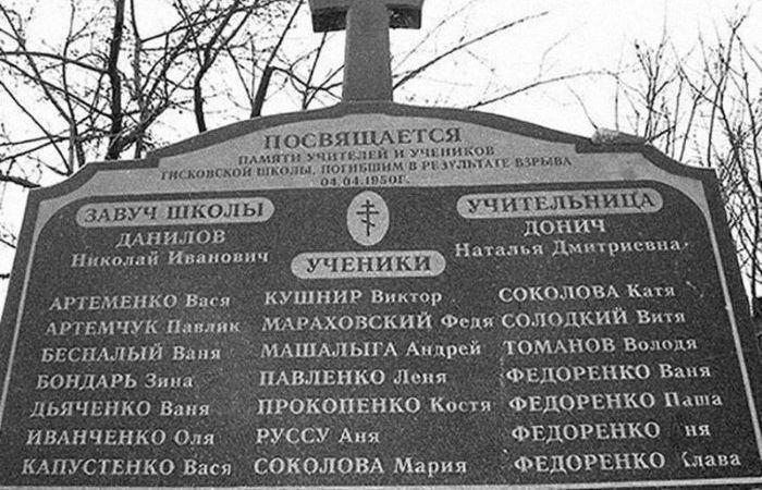 23 погибших при взрыве в школе, захват заложников и смертник в мавзолее: самые громкие теракты в Советском Союзе